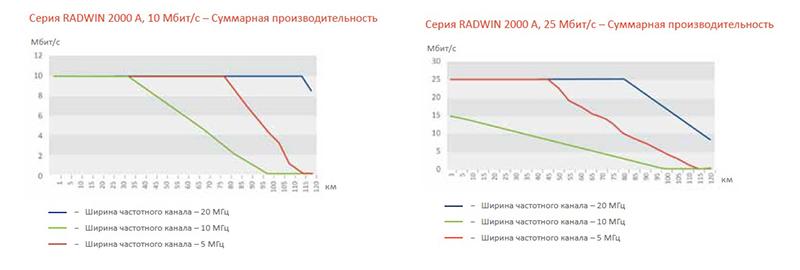 RADWIN 2000 (4)
